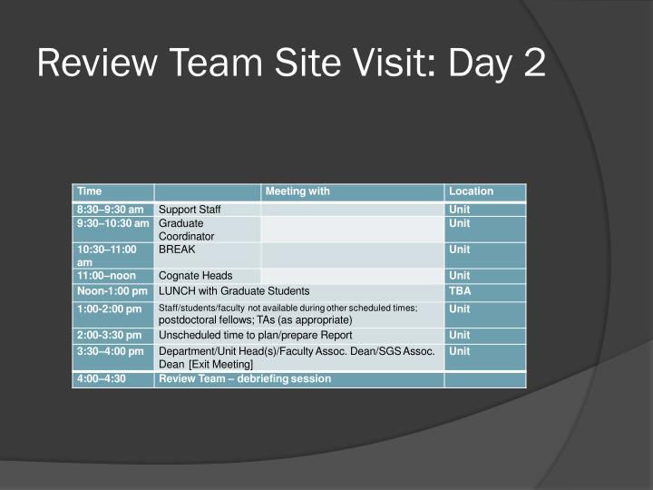 Review Team Site Visit: Day 2