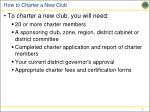 how to charter a new club