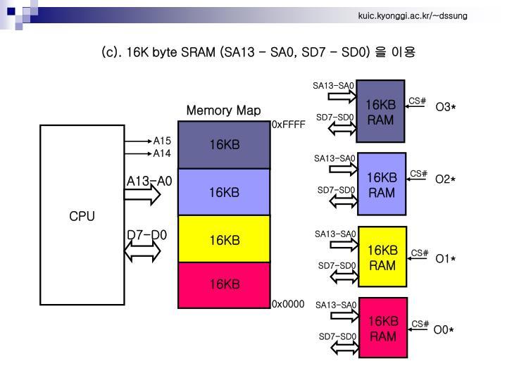 (c). 16K byte SRAM (SA13 - SA0, SD7 - SD0)