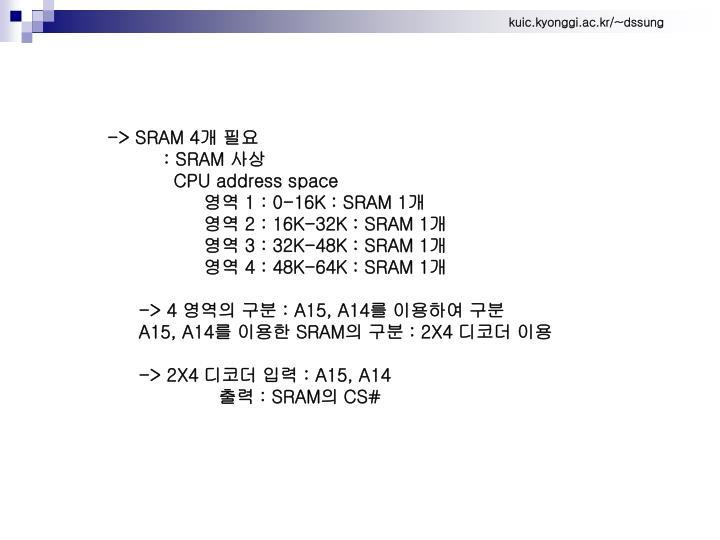 -> SRAM 4