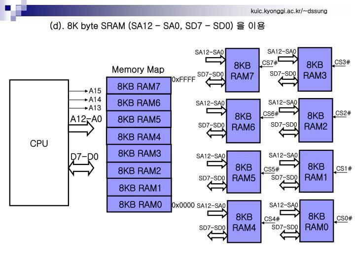 (d). 8K byte SRAM (SA12 - SA0, SD7 - SD0)