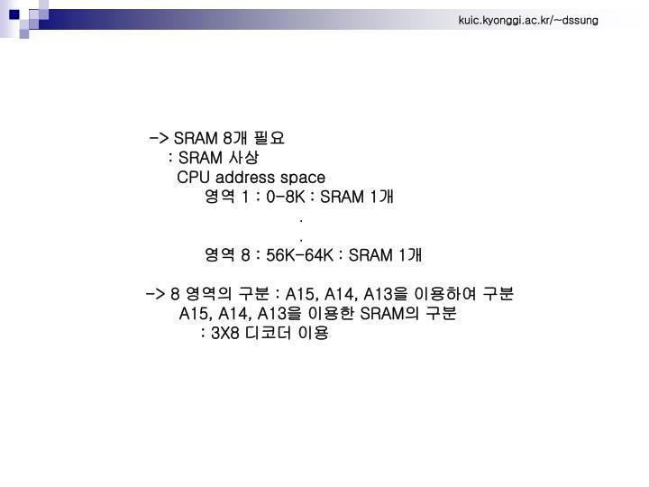-> SRAM 8