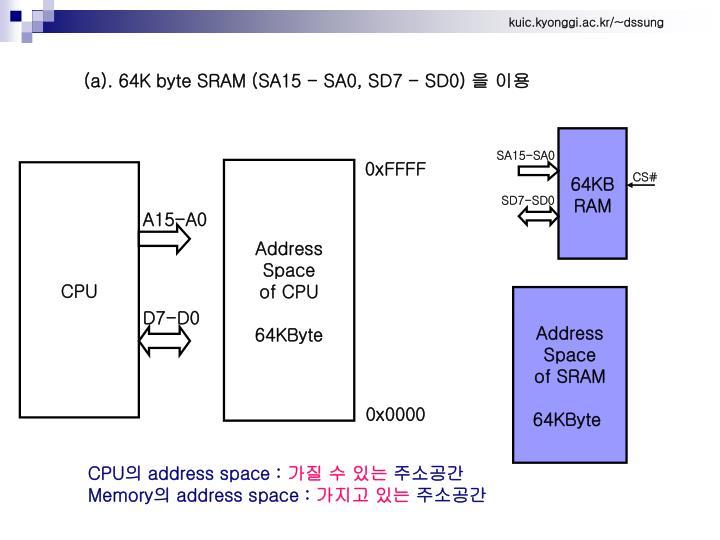 (a). 64K byte SRAM (SA15 - SA0, SD7 - SD0)