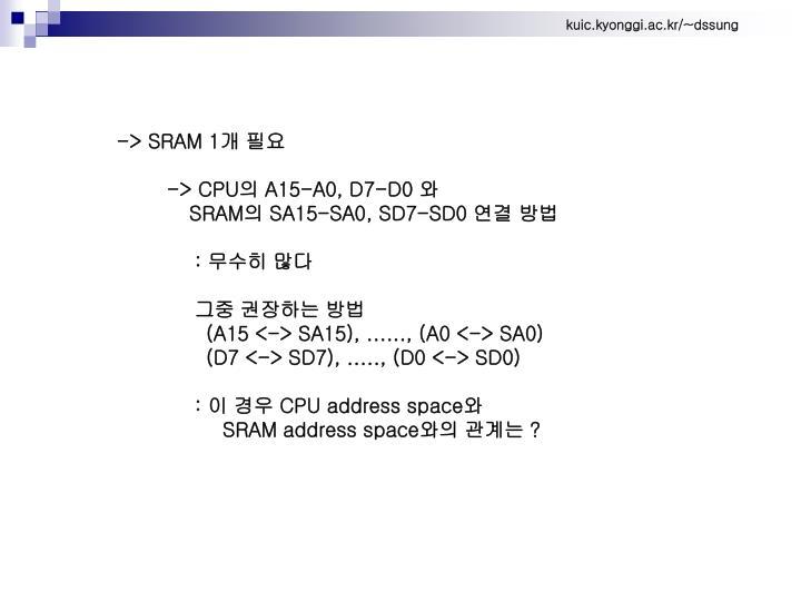 -> SRAM 1