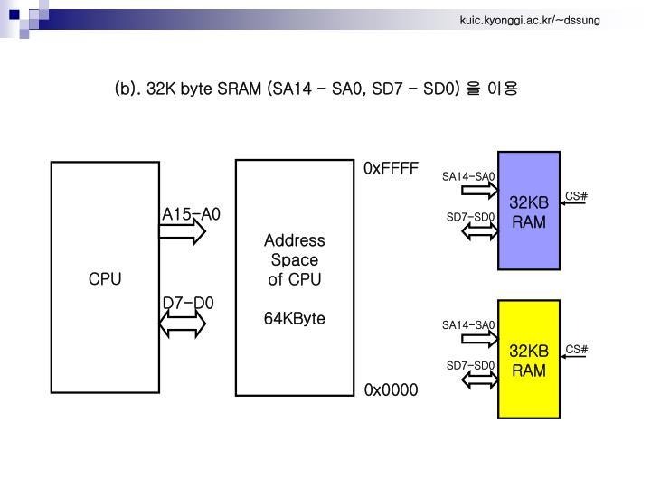 (b). 32K byte SRAM (SA14 - SA0, SD7 - SD0)