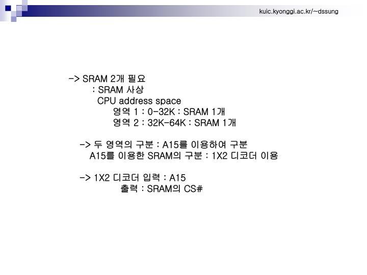 -> SRAM 2