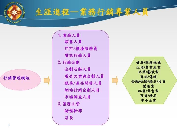 行銷管理模組