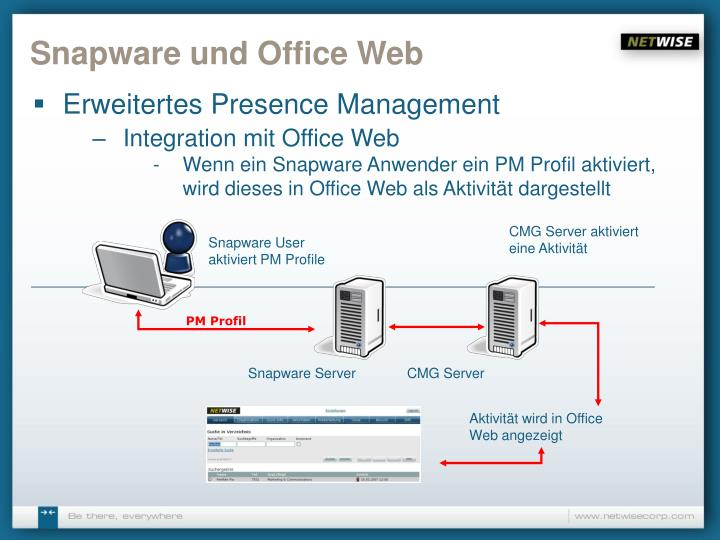 Snapware und Office Web