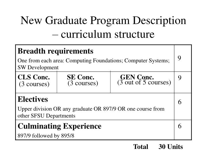 New Graduate Program Description – curriculum structure