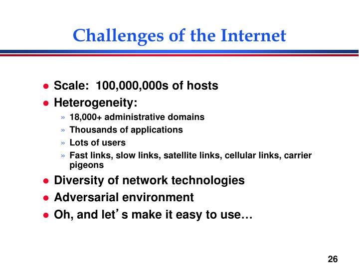 Challenges of the Internet