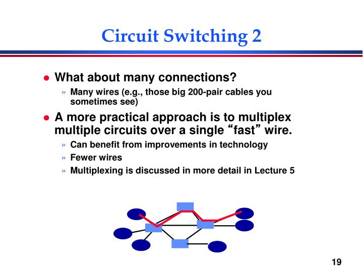 Circuit Switching 2