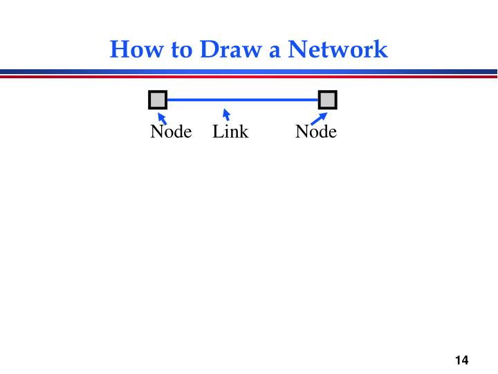 How to Draw a Network