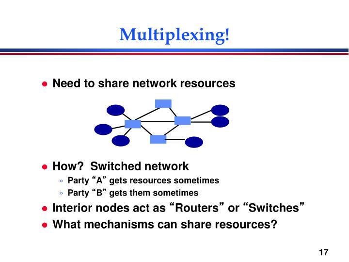 Multiplexing!