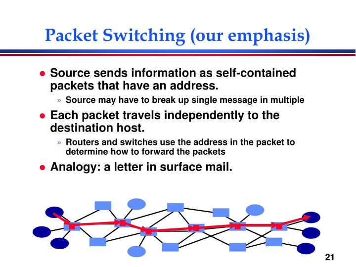 Packet Switching (our emphasis)