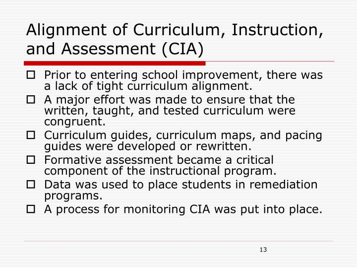 Alignment of Curriculum, Instruction, and Assessment (CIA)