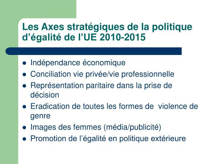Les Axes stratégiques de la politique d'égalité de l'UE 2010-2015