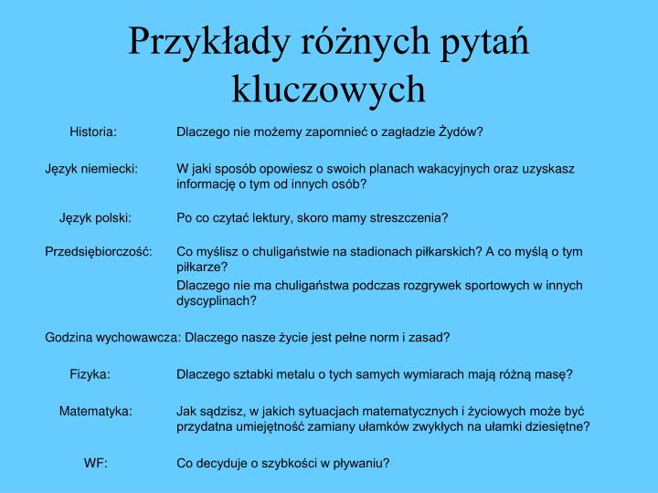 Przykłady różnych pytań kluczowych