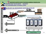 gospodarenje komunalnim otpadom tok komunalnog otpada cgo ta e biti sa izdvojenim gorivim dijelom