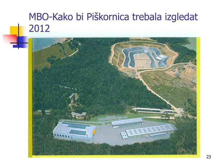 MBO-Kako bi Piškornica trebala izgledat 2012