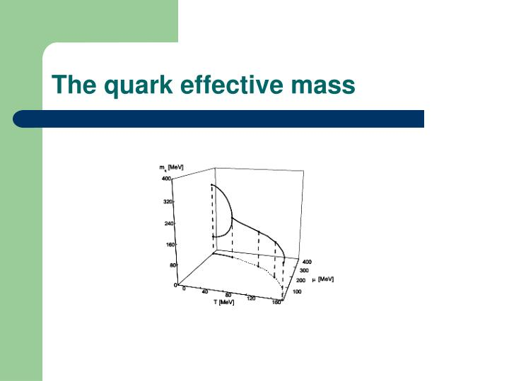 The quark effective mass