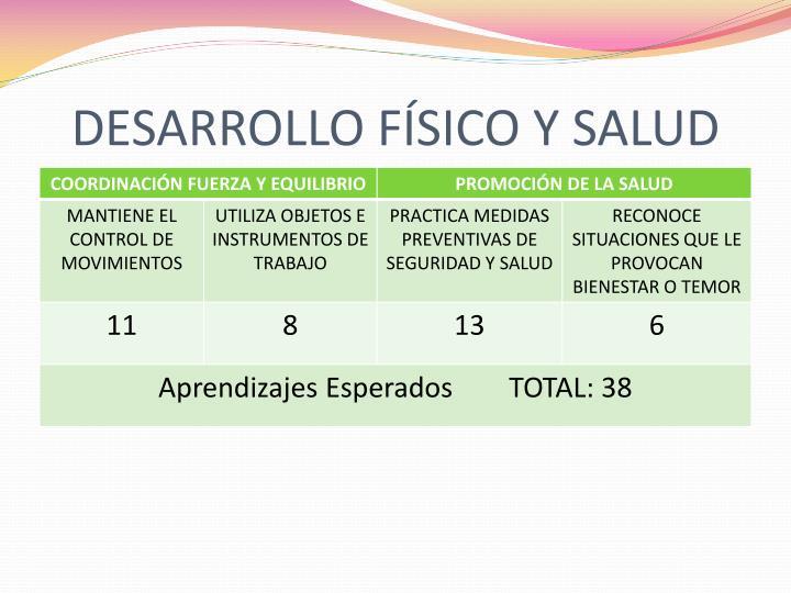 DESARROLLO FÍSICO Y SALUD