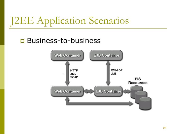 J2EE Application Scenarios