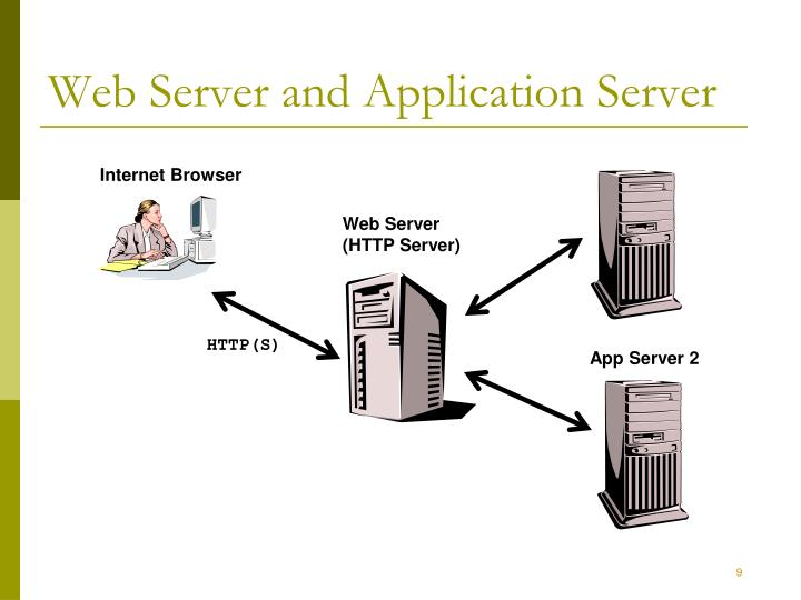 Web Server and Application Server