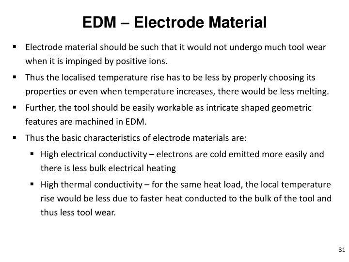 EDM – Electrode Material