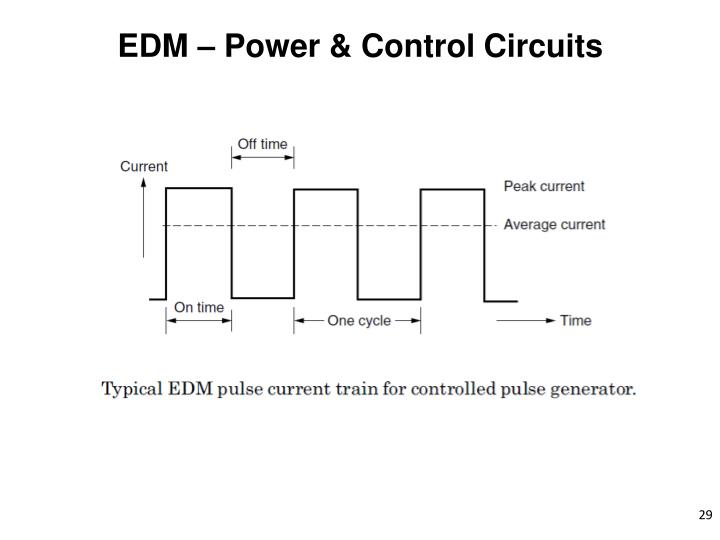 EDM – Power & Control Circuits