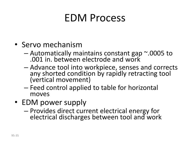 EDM Process