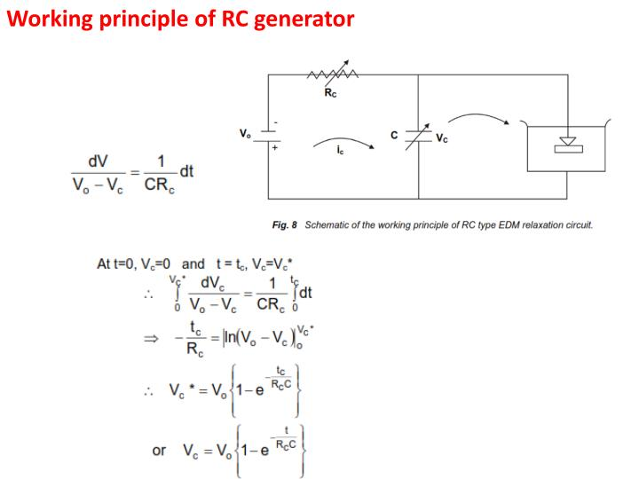 Working principle of RC generator