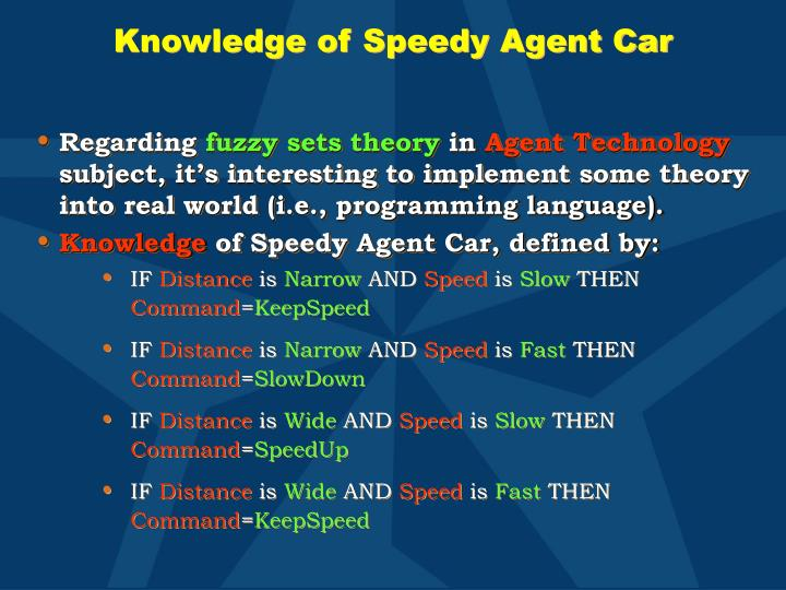 Knowledge of Speedy Agent Car