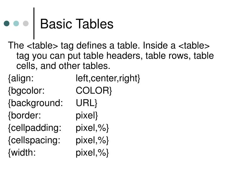 Basic Tables