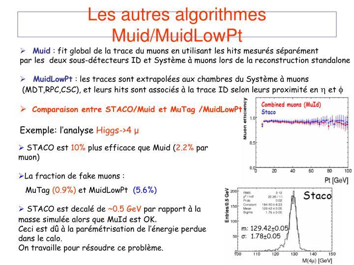 Les autres algorithmes Muid/MuidLowPt