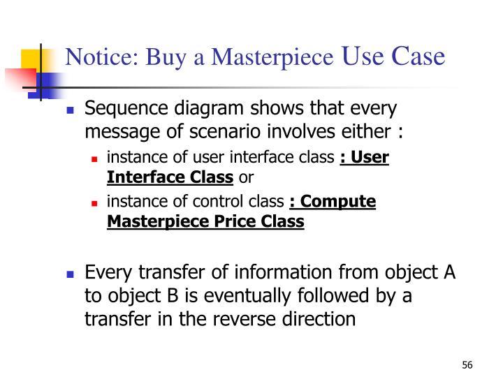 Notice: Buy a Masterpiece