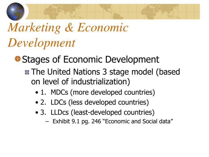 Marketing & Economic Development