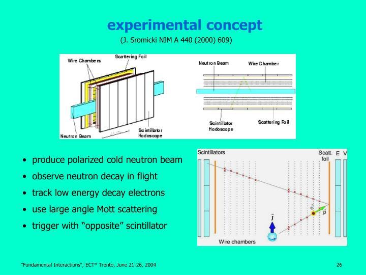 experimental concept