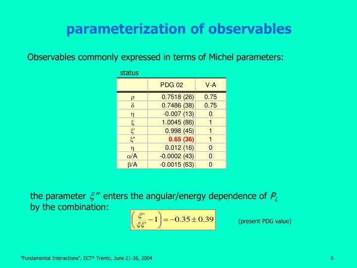 parameterization of observables