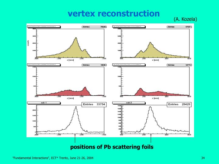 vertex reconstruction