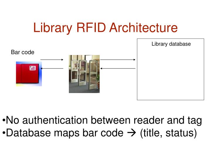 Library RFID Architecture