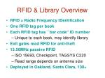 rfid library overview