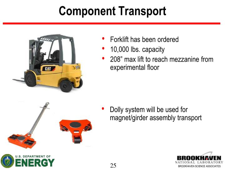 Component Transport