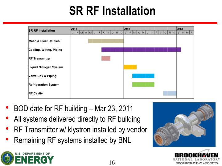 SR RF Installation