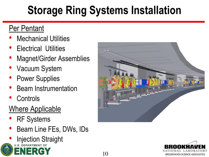 Storage Ring Systems Installation
