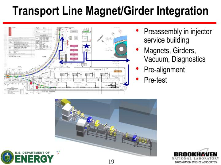 Transport Line Magnet/Girder Integration