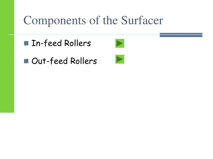 Components of the Surfacer