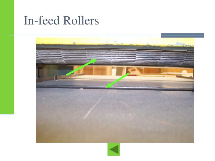 In-feed Rollers