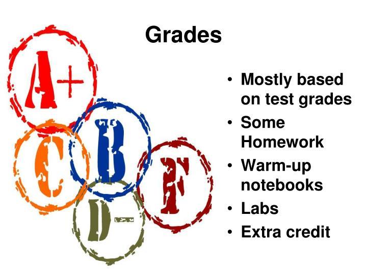 Mostly based on test grades