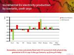 incremental eu electricity production by scenario 2008 2030