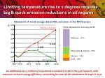 limiting temperature rise to 2 degrees requires big quick emission reductions in all regions